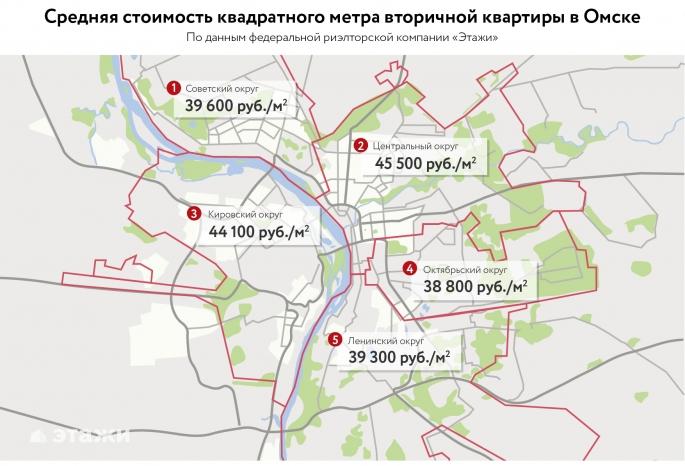 Обзор: рынок к взлету готов, или Цены на недвижимость в Омске