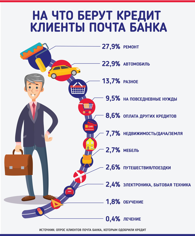 юго-западный банк оао сбербанк россии