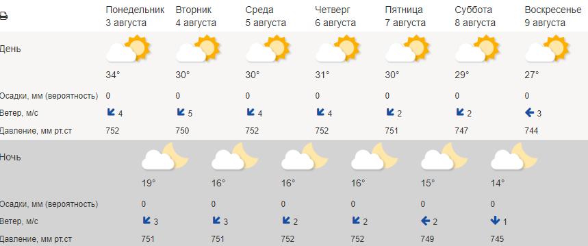 доверие погода в омске на неделю фото можно любое